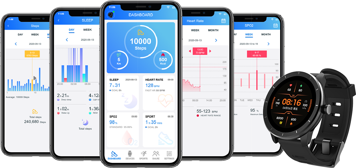 Maxcares System from Umeox Iot and AI Products Supplier